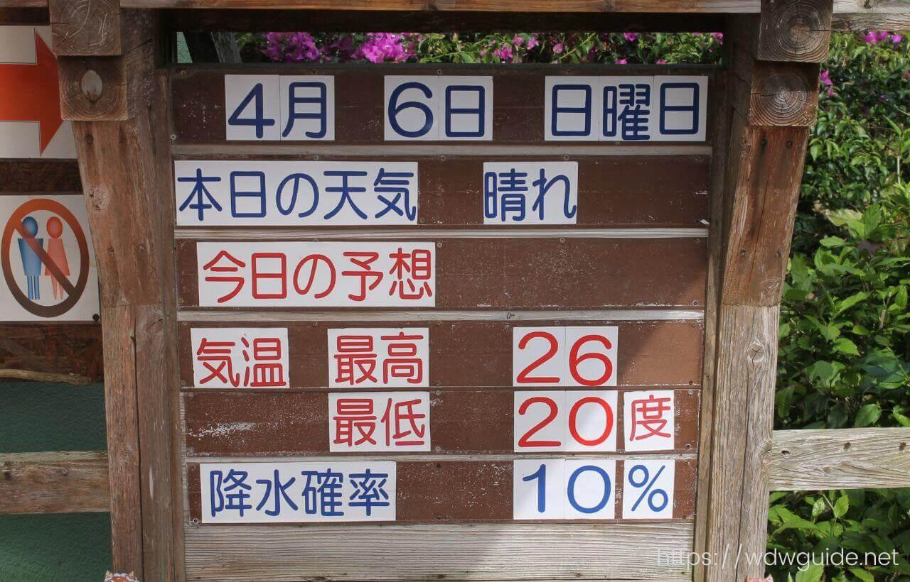 石垣島鍾乳洞の入り口にあった今日の温度